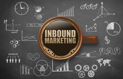Inbound Marketing Grafik